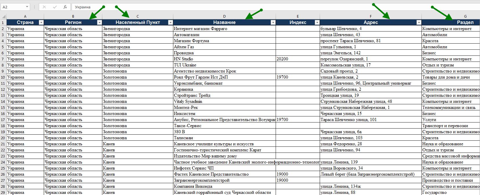 база данных для рассылки